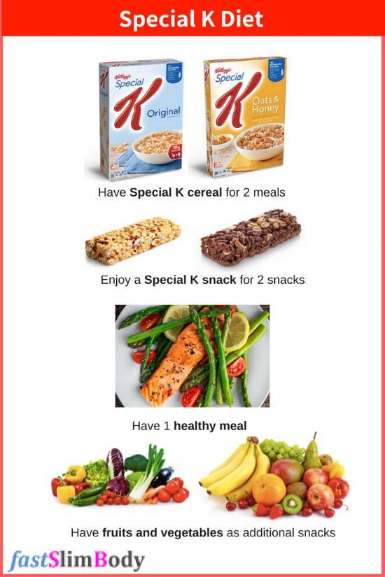 special k diet plan menu