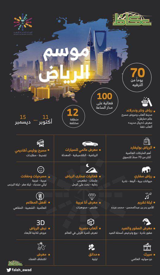 تخيل كل هذا وأكثر في موسم الرياض Saudi Arabia News Saudi Arabia Weather Screenshot