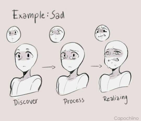 Facial Expressions Desenho Expressões Ideias Para Desenho
