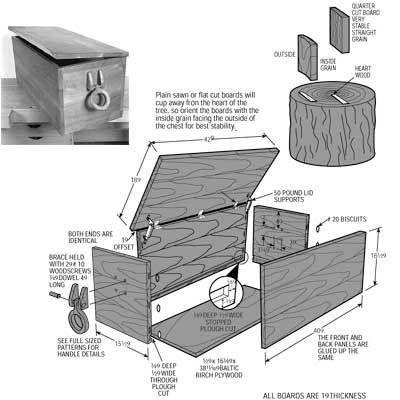 Viking sea chest plans pdf download diy storage bench for Viking chair design