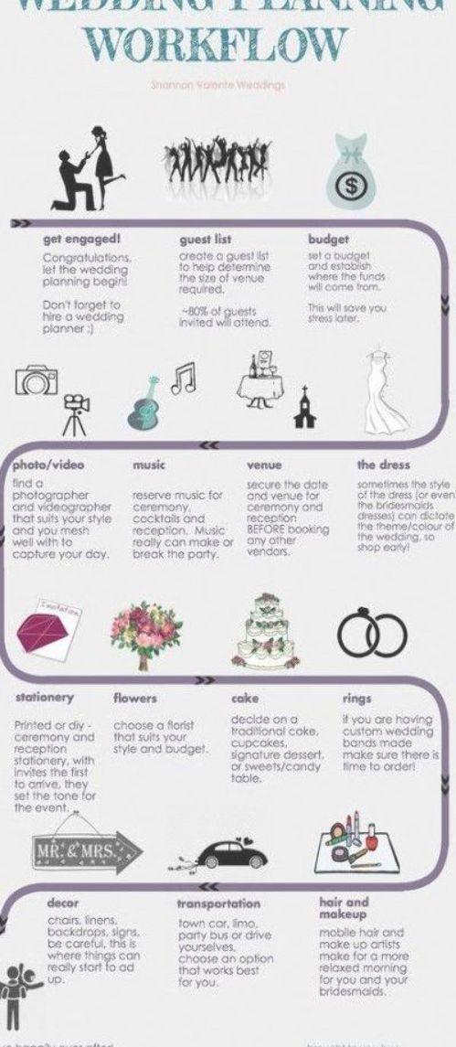 Super Wedding Checklist Timeline 2 Years Ideas Wedding Planning Timeline 2 Year Chec In 2020 Wedding Checklist Timeline Wedding Planning Timeline Wedding Checklist