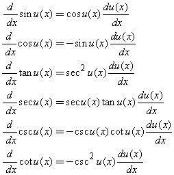 mhf4u trig identities formula sheet pdf