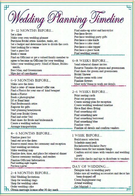 Sleepless in diy bride country wedding checklist wedding sleepless in diy bride country wedding checklist wedding timelines pinterest country weddings weddings and wedding junglespirit Image collections