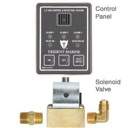 12V LPG Gas Detection & Control Systems