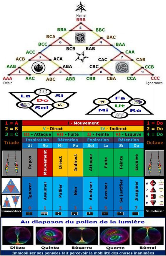 Hermétisme - Page 4 E8ad6fd2fa89fe4d6b6ac2aaac032433