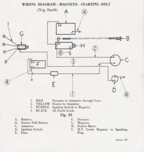 David Brown Alternator Wiring Diagram Wiring Diagrams The David Brown Tractor Club For All Amp Gauge Wiring Tractor Talk For Alternator Case Tractors Diagram