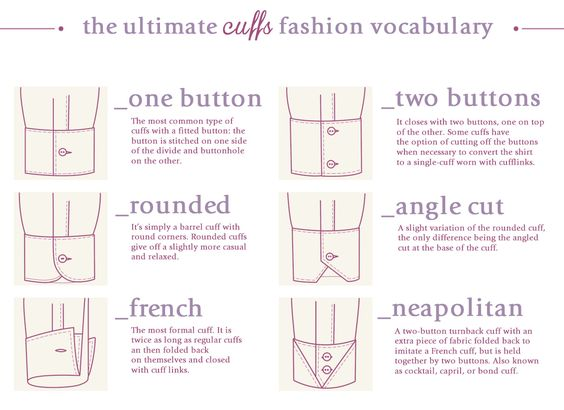 The ultimate Cuffs fashion vocabulary Source: Enerie Fashion: