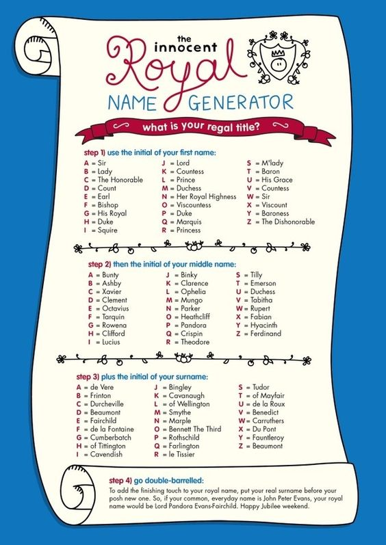 If You Were A Royal What Would Your Name Be Funny Name Generator Royal Name Generator Royal Names