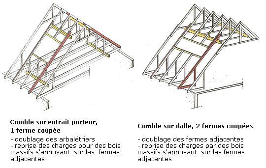 Solutions de charpente industrialis e en bois fermette site du - Distance entre les chevrons d une charpente ...