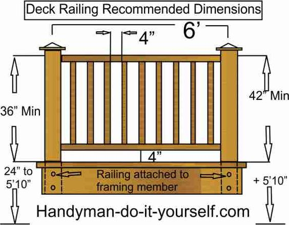 Do It Yourself Building Plans: Google Image Result For Http://handyman-do-it-yourself.com