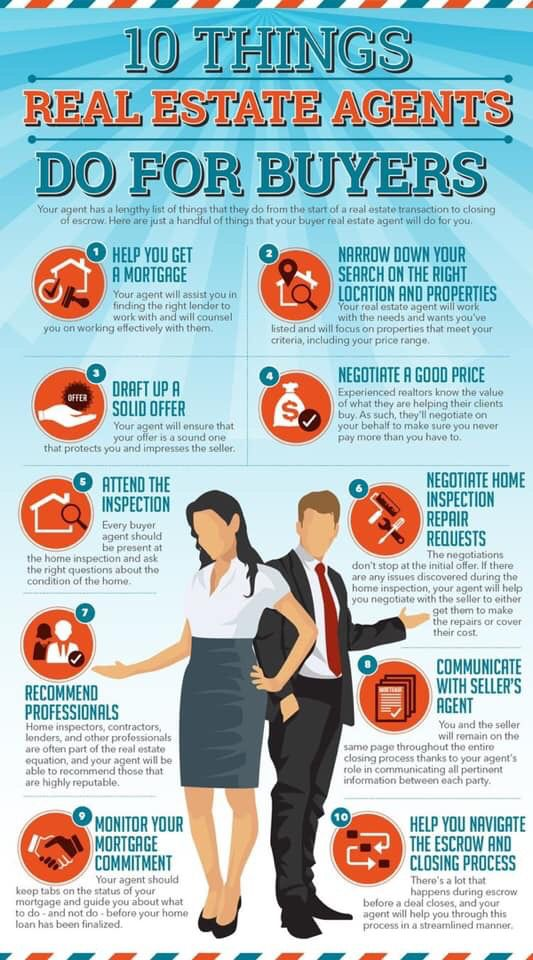 10 Things Real Estate Agents Do For Buyers Real Estate Infographic Real Estate Agent Marketing Getting Into Real Estate