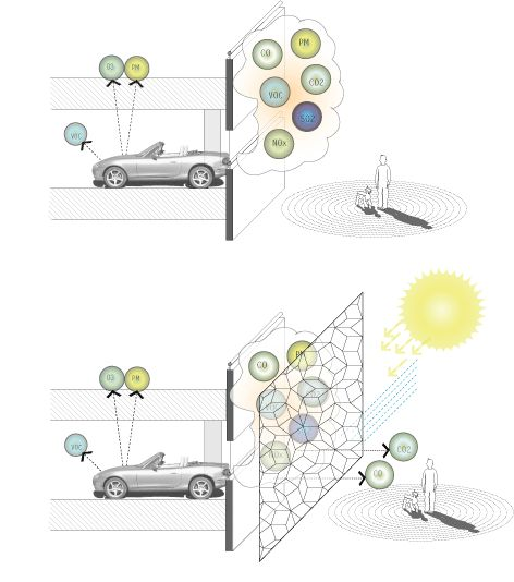 funcionamento prosolve filtro ar