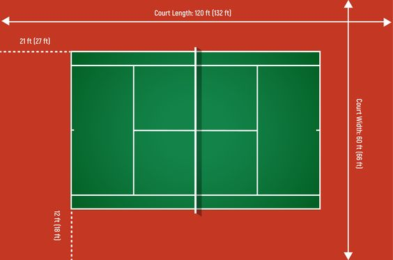 Tennis Court Dimensions How Big Is A Tennis Court In 2020 Tennis Court Tennis Court