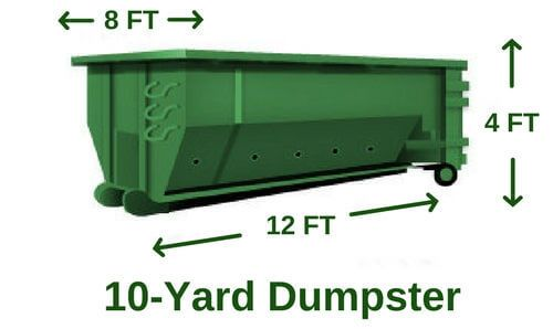 Economy Roll Off Dumpsters In 2020 Roll Off Dumpster Dumpsters Image House