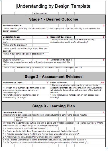218 best The Australian Curriculum images on Pinterest - performance plan template