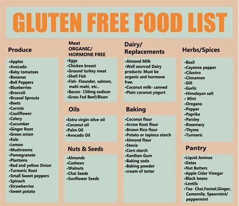 what is a gluten free diet food list?