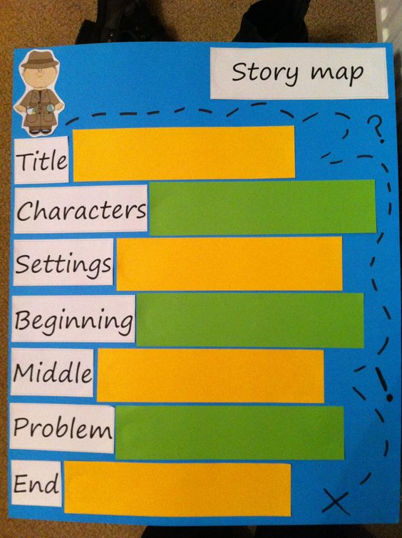 Story map-great to use for whole class.