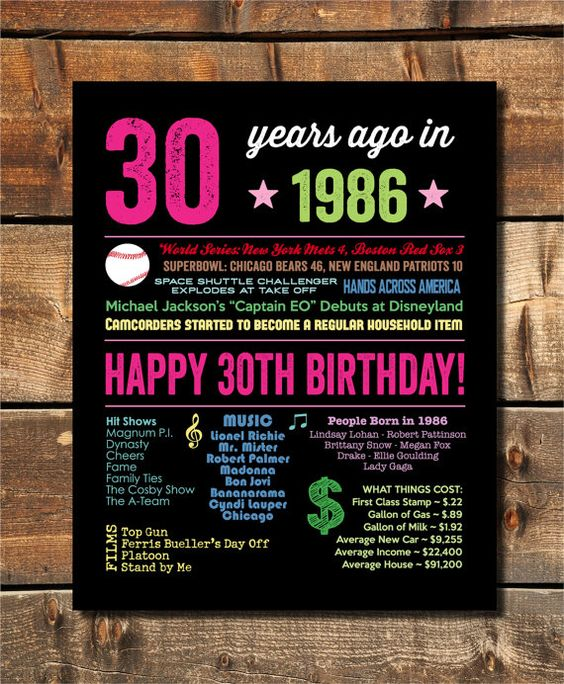 30th Birthday Gift 1986 Sign 30th Birthday Poster 30 Years Ago USA Events Born in 1986 Digital Print 30th Birthday Gift INSTANT DOWNLOAD