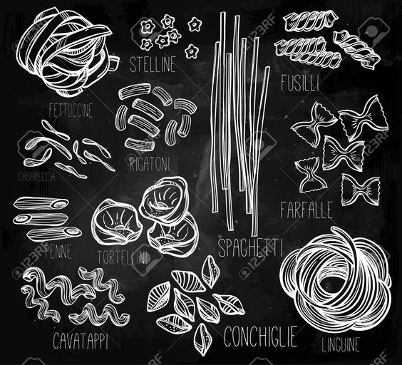 Disegno A Mano Set Pasta Italiana. Raccolta Di Diversi Tipi Di Pasta. Retro Illustrazione Linea Grafica Vettoriale. Clipart Royalty-free, Vettori E Illustrator Stock. Image 47045080.