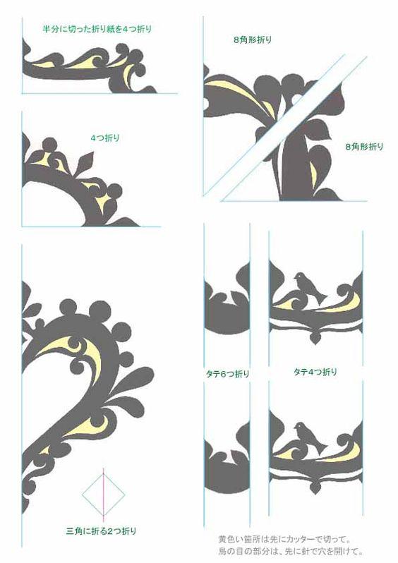 七夕飾り 切り紙