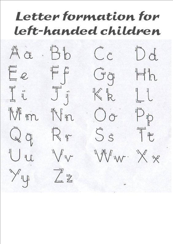 Letter Formation For Left Handed Children Kids School
