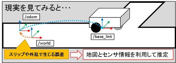 RNSmn020103001