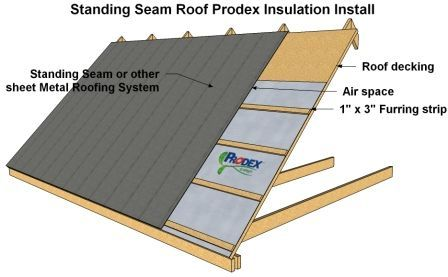 How To Flash Corrugated Barn Roofing Google Search Metal Roof Installation Roof Installation Standing Seam Metal Roof