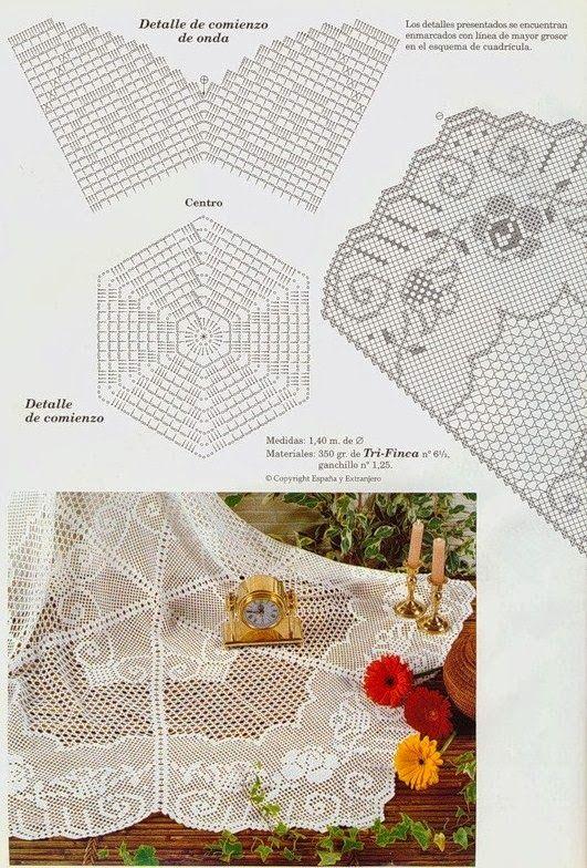 Victoria - Handmade výtvorů: krajka - plány: