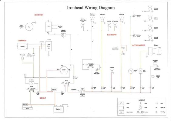 Ironhead       Wiring       Diagram      Motorcycle   Pinterest