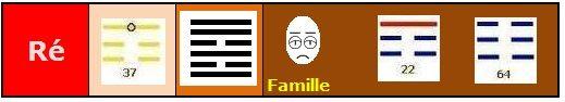 Les groupes d'âmes E8ffcc2f5816d479bdc3e80bdab829f9