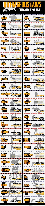 Outrageous U.S. State Laws - http://www.razmtaz.com/outrageous-u-s-state-laws/