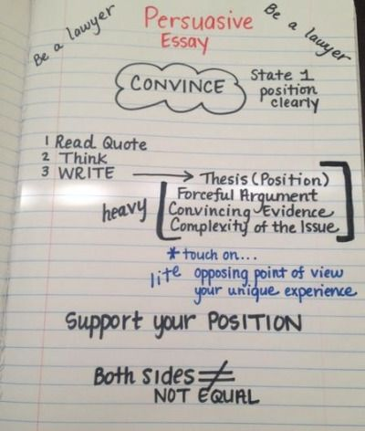 Easy ways to write a persuasive essay