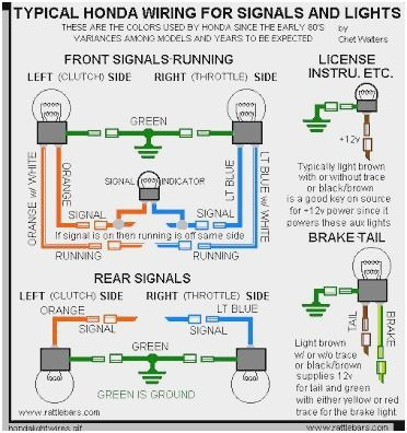 Wiring Diagram Of Motorcycle Honda Xrm 125 Bookingritzcarlton Info Honda Motorcycles Honda Motorcycle Headlight