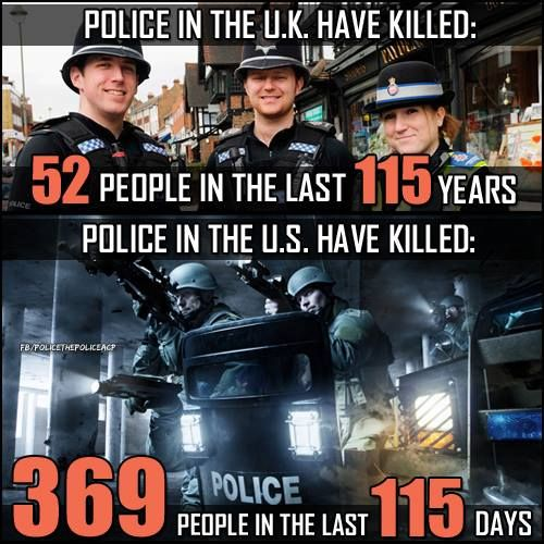 ancap-curt:  373* Americans KILLED by police NOW. Cops killed 4 people in the time between making this graphic and posting it. WTF!?   *Source:http://killedbypolice.net    Check the source !