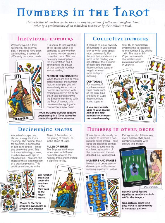 Numbers in the Tarot