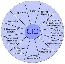 #Management :¿Cómo los #CIO pueden conseguir más de la nube? #CloudComputing