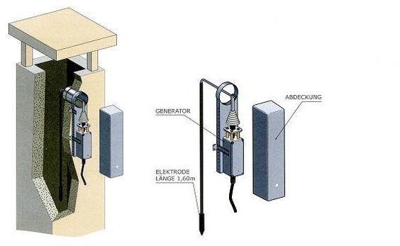 Feinstaubfilter Top Clean  Top Clean reinigt die Rauchgase und gewährleistet die ordnungsgemäße Funktion der Holzheizkessel in Sicherheitsbereichen oder in veralteten Instalationen.  Top Clean ist ein Gleichstromgenerator, der die im Rauchgas enthaltenen Staubpartikel ionisiert. Diese werden an die Wände der Abgasleitung geschleudert und können bei der jährlichen Reinigung leicht entfernt werden.