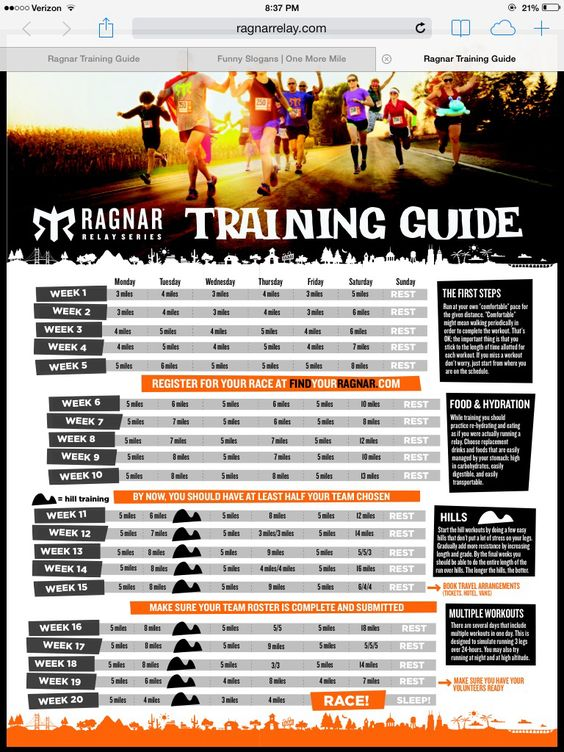 6 day/week Ragnar training