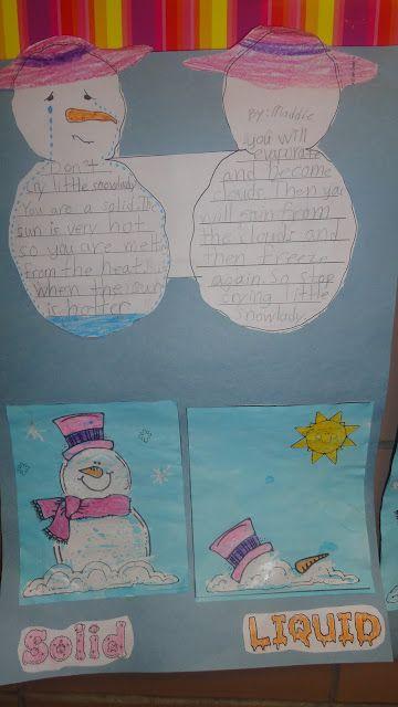 Snowman Baking Soda Science for Winter Chemistry