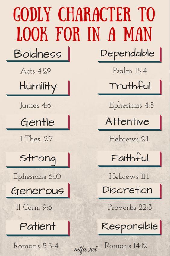 Just a few godly characteristics of a man:
