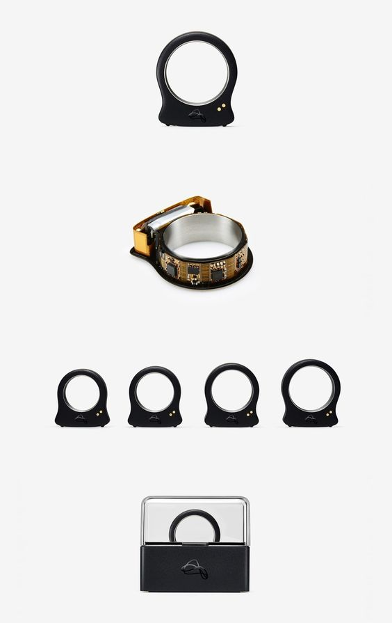 #Nod Gesture Control Ring