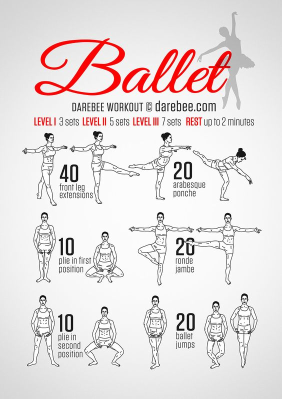 Ballet Workout - i think i will try this out today ...