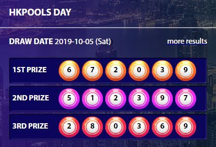 Pin On Result Hongkong Siang Pools Toto