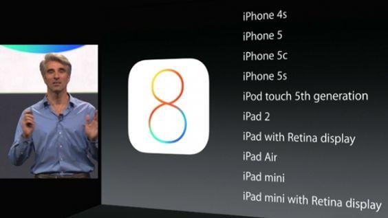 iOS 8 release compatibility #Apple #iOS8 #iOS #iPhone #iPad #iPod #AppleTV