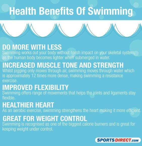 This shows some top health benefits of swimming! #Swimming #Health #Fitness