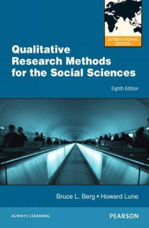 Contents: 1. Introduction. 2. Designing qualitative research. 3. Ethical issues. 4. A dramaturgical look at interviewing. 5. Focus group interviewing. 6. Ethnographic field strategies. 7. Action research. 8. Unobtrusive measures in research. 9. Social historical research and oral traditions. 10. Case studies. 11. An introduction to content analysis. 12. Writing research papers: sorting the noodles from the soup.  Cote: 9-54 BER
