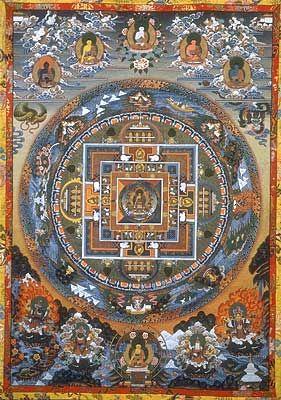 Mandala del Buda Sakyamuni, pintura tibetana