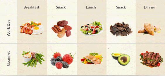 20G Carb Meal Plan