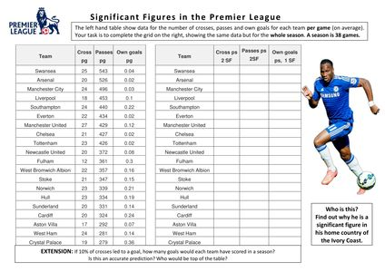 Students multiply statistics per game by 38 to find the stats for a soccer whole season, and round them to the stated degree of accuracy - Includes solutions #STEM #Physics #Algebra #Geometry #Trigonometry #Calculus #Precalculus #Lessons #Teaching #Resources #Learning #Activities #Math #Engineering #Middleschoolmath #Elementarymath #Free #Statistics