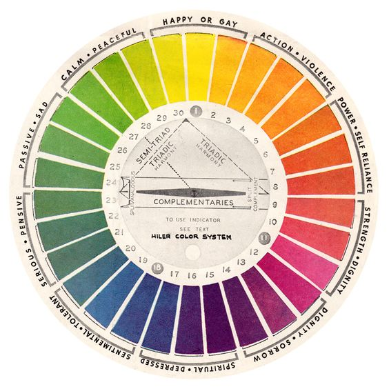 The hiler color system art instruction and notes for Color wheel chart paint